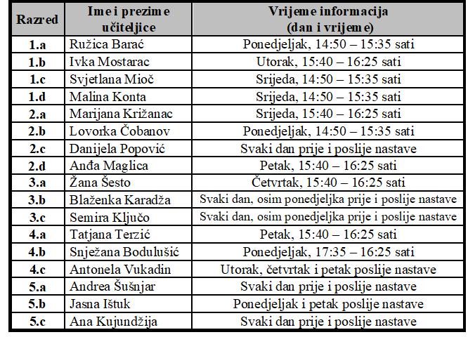Razredna1 Osnovna Skola Ivan Goran Kovacic Livno